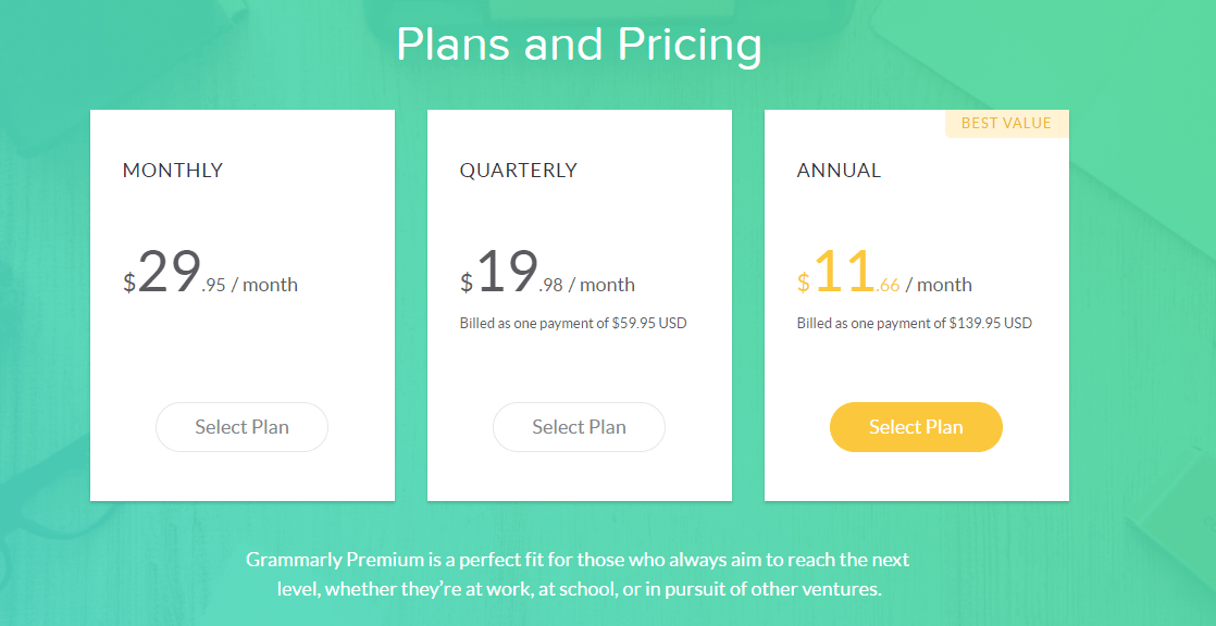 grammarly premium pricing