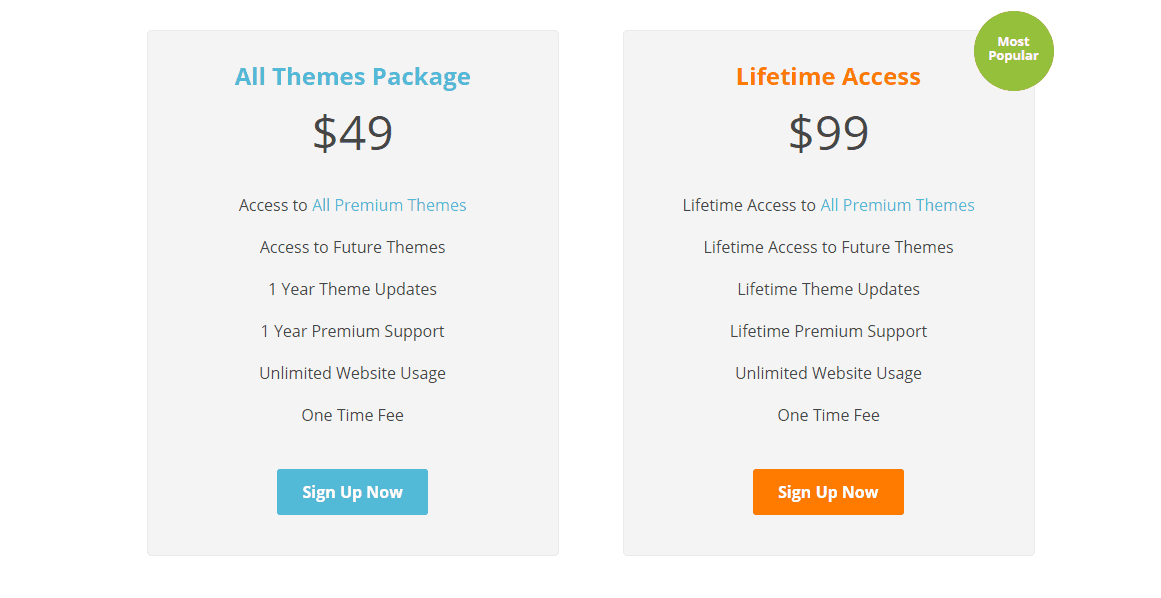 pricing of happythemes