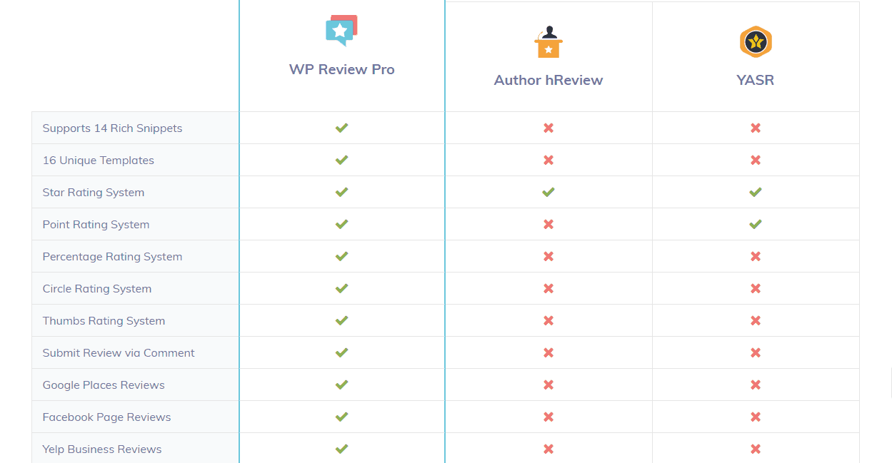 wp review plugin comparison