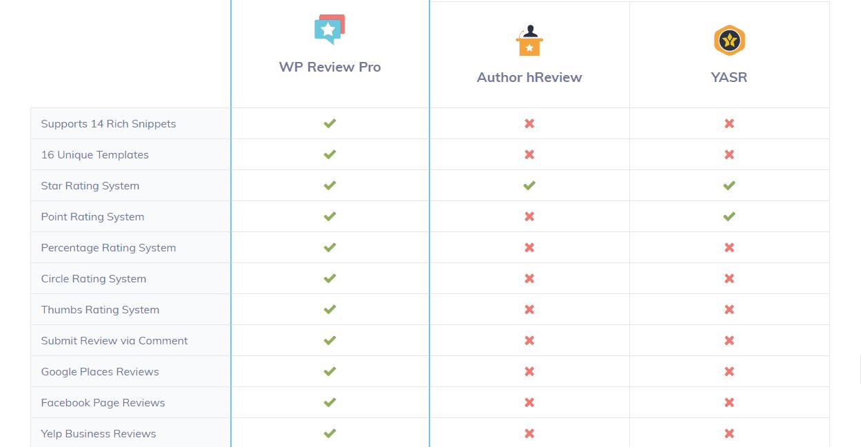 wp review plugin comparison