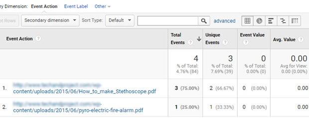 google analytics download events