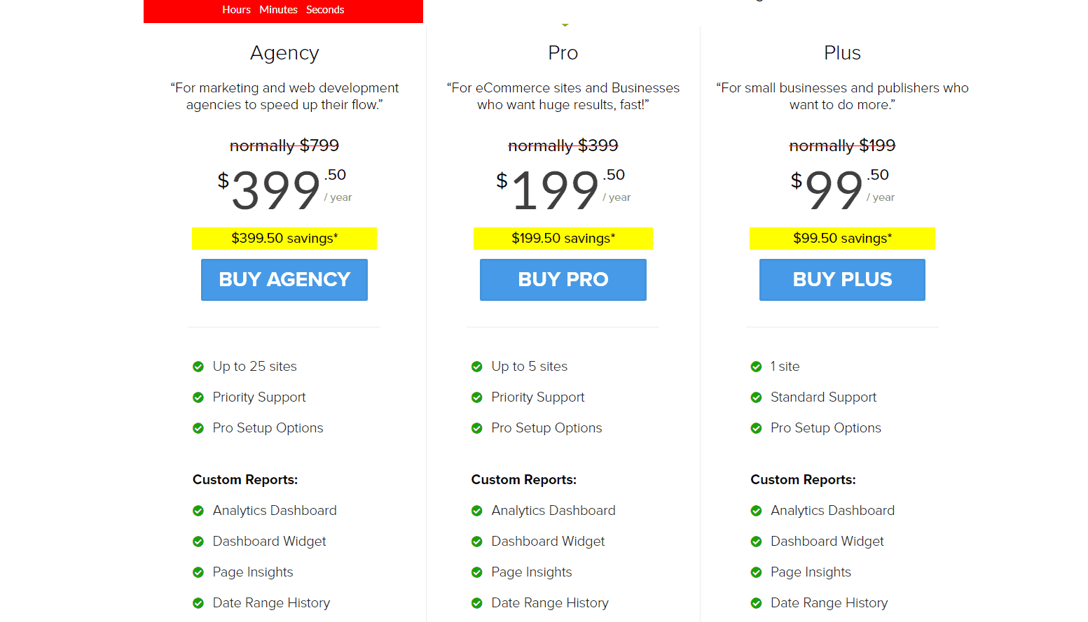 monsterinsights pricing